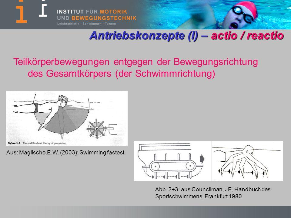 Antriebskonzepte (I) – actio / reactio Teilkörperbewegungen entgegen der Bewegungsrichtung des Gesamtkörpers (der Schwimmrichtung) Abb. 2+3: aus Counc