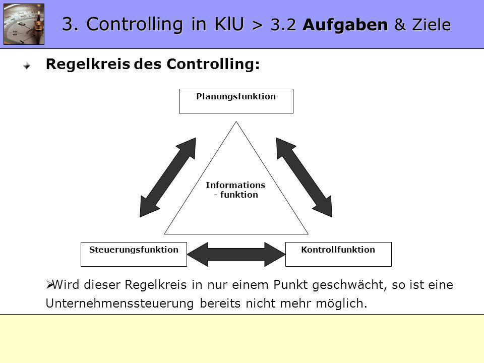 3.2 Regelkreis Regelkreis des Controlling: 3. Controlling in KlU > 3.2 Aufgaben & Ziele Planungsfunktion KontrollfunktionSteuerungsfunktion Informatio