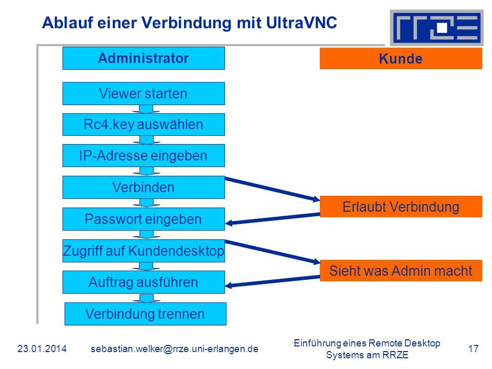 Einführung eines Remote Desktop Systems am RRZE 23.01.2014sebastian.welker@rrze.uni-erlangen.de17 Ablauf einer Verbindung mit UltraVNC Erlaubt Verbind