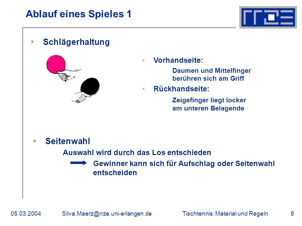 Tischtennis: Material und Regeln05.03.2004Silva.Maerz@rrze.uni-erlangen.de9 Ablauf eines Spieles 1 Schlägerhaltung Vorhandseite: Daumen und Mittelfing