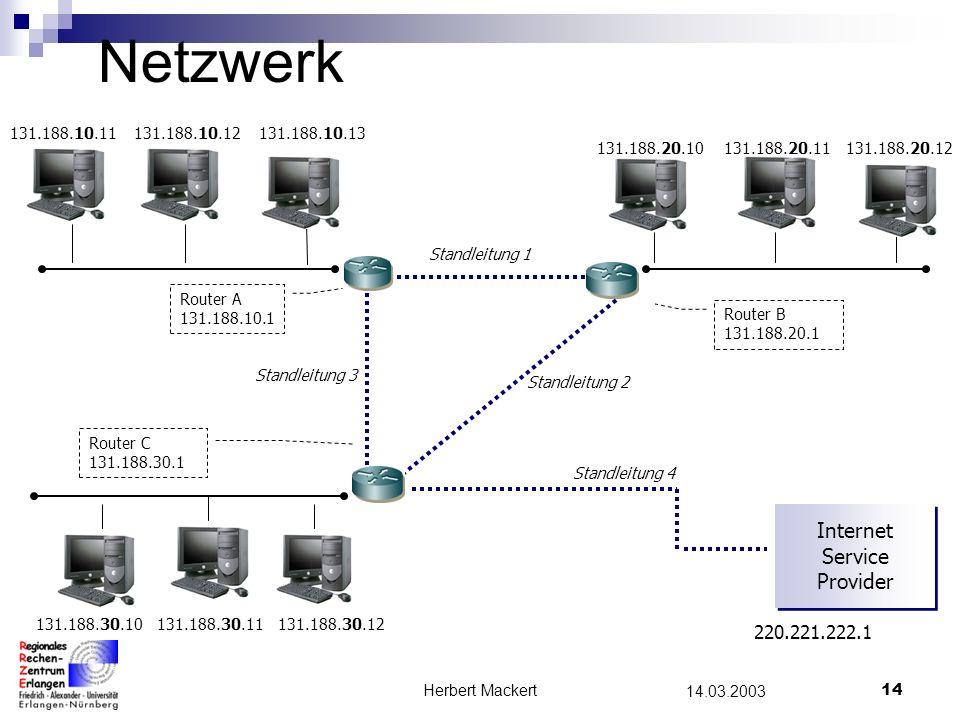Herbert Mackert13 14.03.2003 Dynamisches Routing Dynamisches Routing: Tabellen werden durch automatische Nachrichten zwischen den Routern aktualisiert