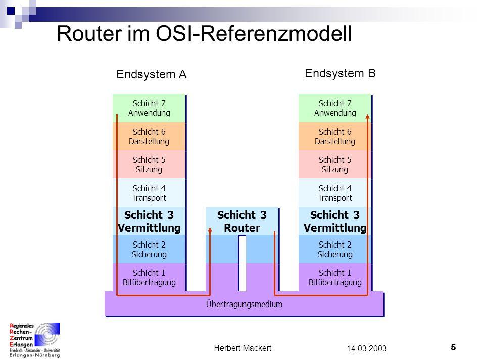 Herbert Mackert4 14.03.2003 Router Ein Router ist ein System, welches Pakete zwischen verschiedenen Netzen weiterleiten kann Router versenden IP-Paket