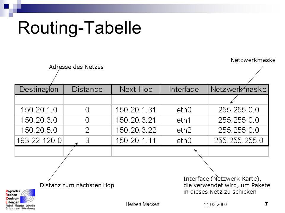 Herbert Mackert6 14.03.2003 Routing Tabelle Enthält die Routen für alle erreichbaren Ziel Routen Default Route Routing Einträge enthalten IP-Adresse N