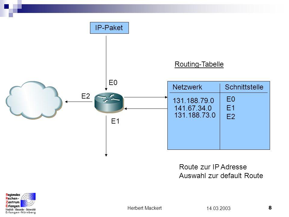 Herbert Mackert7 14.03.2003 Routing-Tabelle Adresse des Netzes Distanz zum nächsten Hop Netzwerkmaske Interface (Netzwerk-Karte), die verwendet wird, um Pakete in dieses Netz zu schicken