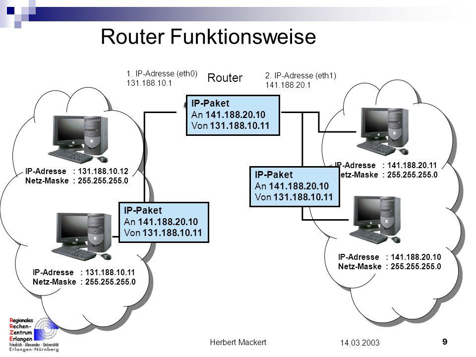 Herbert Mackert8 14.03.2003 Routing-Tabelle IP-Paket Route zur IP Adresse Auswahl zur default Route 131.188.79.0 NetzwerkSchnittstelle E0 E1 E2 141.67.34.0 E0 E1 E2 131.188.73.0