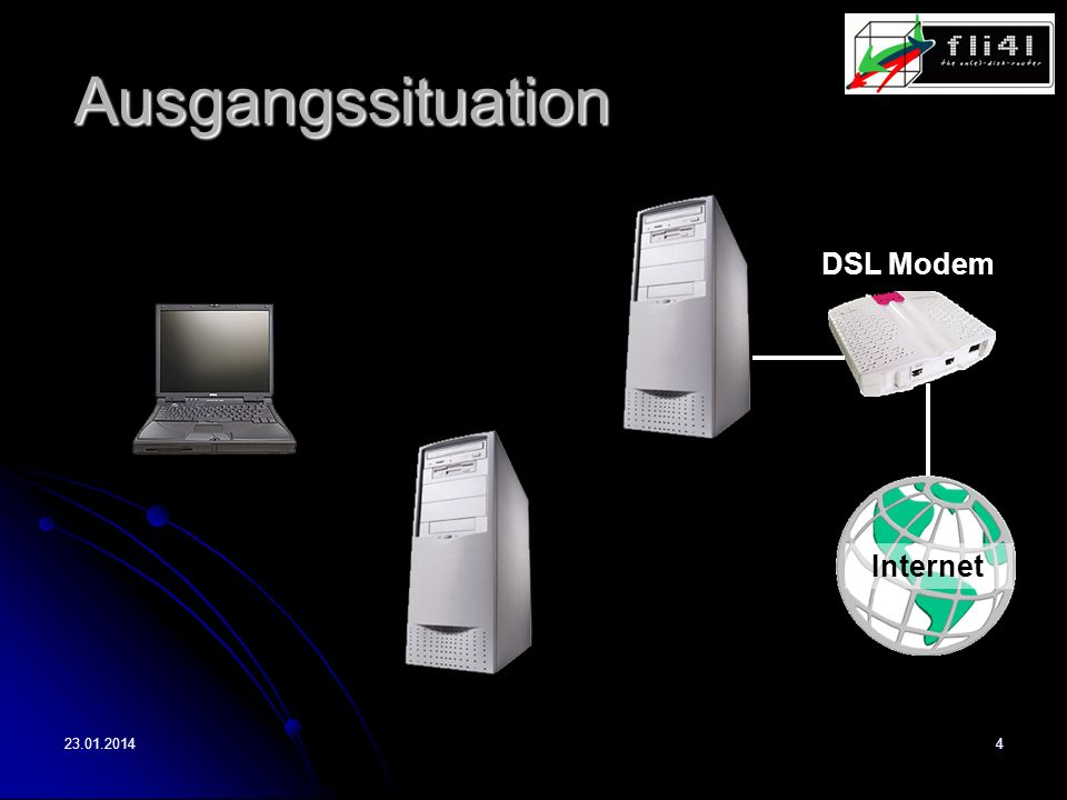 23.01.20144 Ausgangssituation Internet DSL Modem