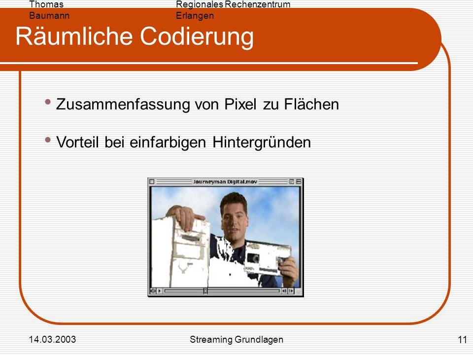 Regionales Rechenzentrum Erlangen Thomas Baumann 14.03.2003Streaming Grundlagen Räumliche Codierung Zusammenfassung von Pixel zu Flächen Vorteil bei einfarbigen Hintergründen 11