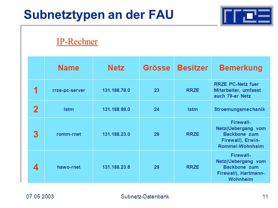07.05.2003Subnetz-Datenbank11 Subnetztypen an der FAU NameNetzGrösseBesitzerBemerkung 1 rrze-pc-server131.188.78.023RRZE RRZE PC-Netz fuer Mitarbeiter