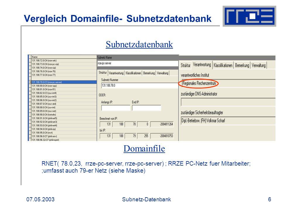 07.05.2003Subnetz-Datenbank6 Vergleich Domainfile- Subnetzdatenbank Domainfile Subnetzdatenbank RNET( 78.0,23, rrze-pc-server, rrze-pc-server) ; RRZE