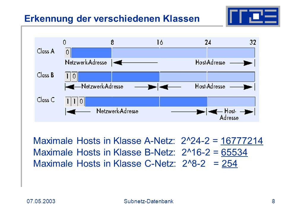 07.05.2003Subnetz-Datenbank8 Erkennung der verschiedenen Klassen Maximale Hosts in Klasse A-Netz: 2^24-2 = 16777214 Maximale Hosts in Klasse B-Netz: 2