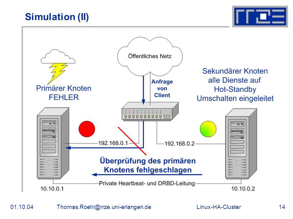 Linux-HA-Cluster01.10.04Thomas.Roehl@rrze.uni-erlangen.de14 Simulation (II)