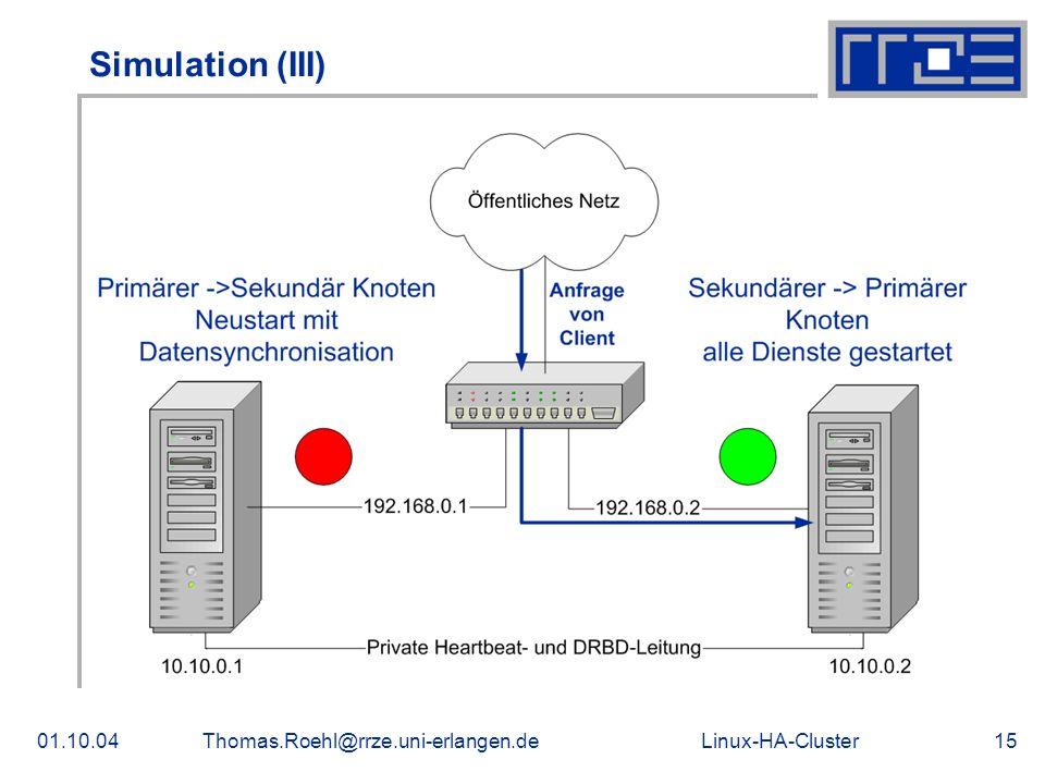 Linux-HA-Cluster01.10.04Thomas.Roehl@rrze.uni-erlangen.de15 Simulation (III)