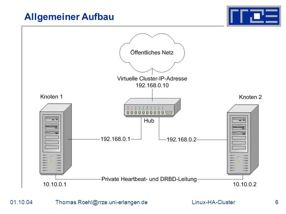 Linux-HA-Cluster01.10.04Thomas.Roehl@rrze.uni-erlangen.de17 Persönliches Fazit Einfache Konfiguration Einbinden von Diensten durch Skripte sehr einfach Ab der Version 0.7 von DRBD wurde die Konfiguration nochmals vereinfacht Einfache PC-Hardware statt teure Server-Hardware Keine SCSI- oder FC-Komponenten notwendig Einfache Verkabelung