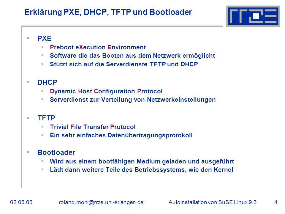 Autoinstallation von SuSE Linux 9.302.05.05roland.mohl@rrze.uni-erlangen.de4 Erklärung PXE, DHCP, TFTP und Bootloader PXE Preboot eXecution Environment Software die das Booten aus dem Netzwerk ermöglicht Stützt sich auf die Serverdienste TFTP und DHCP DHCP Dynamic Host Configuration Protocol Serverdienst zur Verteilung von Netzwerkeinstellungen TFTP Trivial File Transfer Protocol Ein sehr einfaches Datenübertragungsprotokoll Bootloader Wird aus einem bootfähigen Medium geladen und ausgeführt Lädt dann weitere Teile des Betriebssystems, wie den Kernel