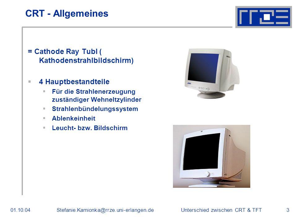 Unterschied zwischen CRT & TFT01.10.04Stefanie.Kamionka@rrze.uni-erlangen.de3 CRT - Allgemeines = Cathode Ray Tubl ( Kathodenstrahlbildschirm) 4 Hauptbestandteile Für die Strahlenerzeugung zuständiger Wehneltzylinder Strahlenbündelungssystem Ablenkeinheit Leucht- bzw.