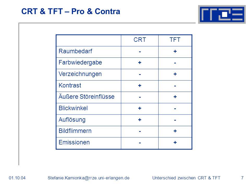 Unterschied zwischen CRT & TFT01.10.04Stefanie.Kamionka@rrze.uni-erlangen.de7 CRT & TFT – Pro & Contra CRTTFT Raumbedarf-+ Farbwiedergabe+- Verzeichnungen-+ Kontrast+- Äußere Störeinflüsse-+ Blickwinkel+- Auflösung+- Bildflimmern-+ Emissionen-+