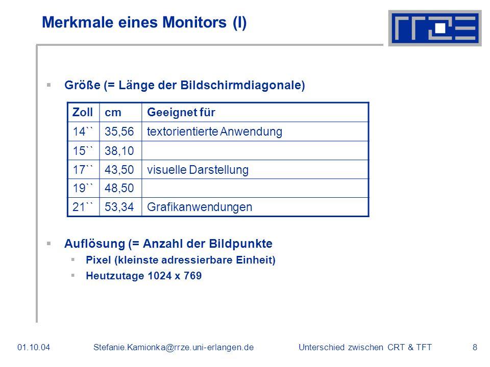 Unterschied zwischen CRT & TFT01.10.04Stefanie.Kamionka@rrze.uni-erlangen.de9 Merkmale eines Monitors (II) Bildwiederholfrequenz (= Anzahl der Wiederholungen in einem bestimmten Zeitintervall) Einheit = Hz (bezieht sich auf Sekunden) Je höher die Bildwiederholungsfrequenz, desto geringer das Flimmern Zeilefrequenz (= Zeit für den Aufbau einer Bildschirmzeile benötigt wird) Abhängig von Auflösung und Widerholungsfrequenz