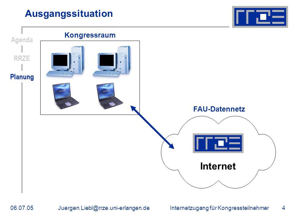 Internetzugang für Kongressteilnehmer06.07.05Juergen.Liebl@rrze.uni-erlangen.de4 Ausgangssituation RRZE Planung Agenda Internet Kongressraum FAU-Daten