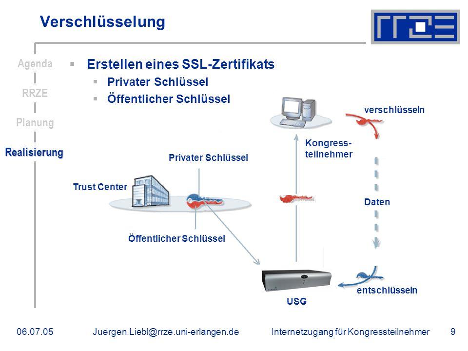 Internetzugang für Kongressteilnehmer06.07.05Juergen.Liebl@rrze.uni-erlangen.de9 Verschlüsselung Erstellen eines SSL-Zertifikats Privater Schlüssel Öf