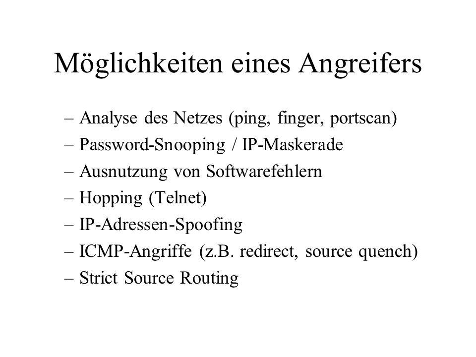 Möglichkeiten eines Angreifers –Analyse des Netzes (ping, finger, portscan) –Password-Snooping / IP-Maskerade –Ausnutzung von Softwarefehlern –Hopping (Telnet) –IP-Adressen-Spoofing –ICMP-Angriffe (z.B.