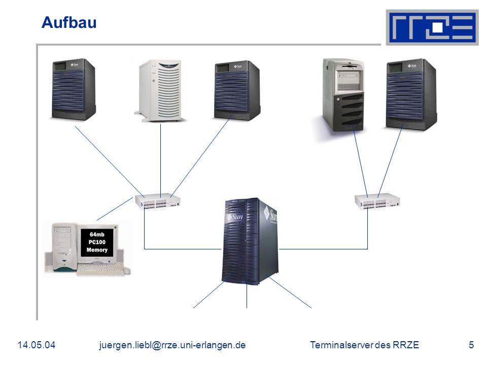 Terminalserver des RRZE14.05.04juergen.liebl@rrze.uni-erlangen.de5 Aufbau