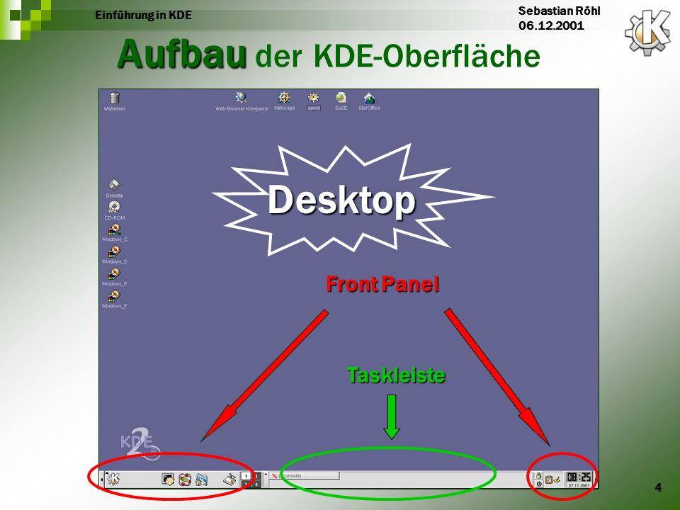 5 Einführung in KDE Sebastian Röhl 06.12.2001 Der Desktop Symbole (Icons) Disketten- laufwerk CD Laufwerk Partitionen eines anderen Betriebssystems Papierkorb (Löschen von Dateien)