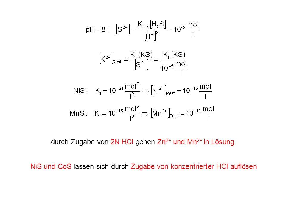 durch Zugabe von 2N HCl gehen Zn 2+ und Mn 2+ in Lösung NiS und CoS lassen sich durch Zugabe von konzentrierter HCl auflösen