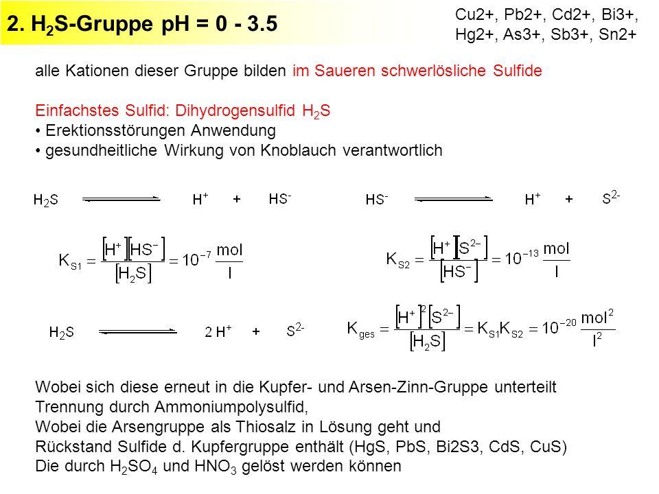 [H 2 S] ist über die Wasserlöslichkeit von Schwefelwasserstoff bestimmt [H + ] ist über den pH-Wert festgelegt [S 2- ] ist über den pH-Wert steuerbar [S 2- ] ist umso geringer je größer [H + ] Beispiele ein Ion gilt als quantitativ ausgefällt, sobald seine Restkonzentration nicht mehr als 10 -5 mol/l beträgt für die Restkonzentration eines zweiwertigen Kations in Lösung nach der Sulfidfällung gilt allgemein: