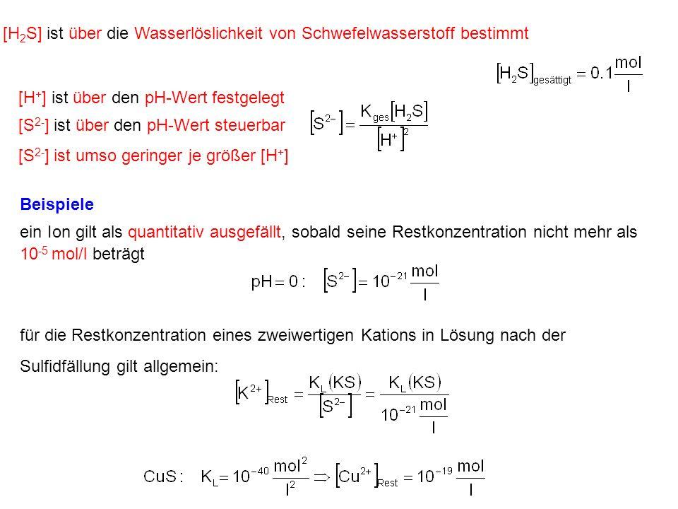 Ionen der H 2 S-Gruppe sind quantitativ entfernt andere Ionen bleiben in Lösung