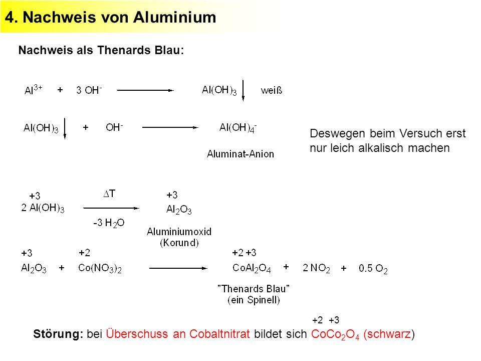 4. Nachweis von Aluminium Störung: bei Überschuss an Cobaltnitrat bildet sich CoCo 2 O 4 (schwarz) +2+3 Nachweis als Thenards Blau: Deswegen beim Vers