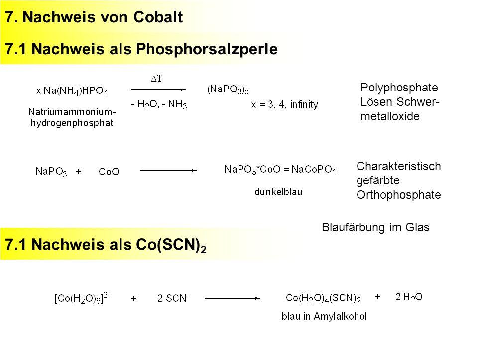 7. Nachweis von Cobalt7.1 Nachweis als Phosphorsalzperle7.1 Nachweis als Co(SCN) 2 Polyphosphate Lösen Schwer- metalloxide Charakteristisch gefärbte O