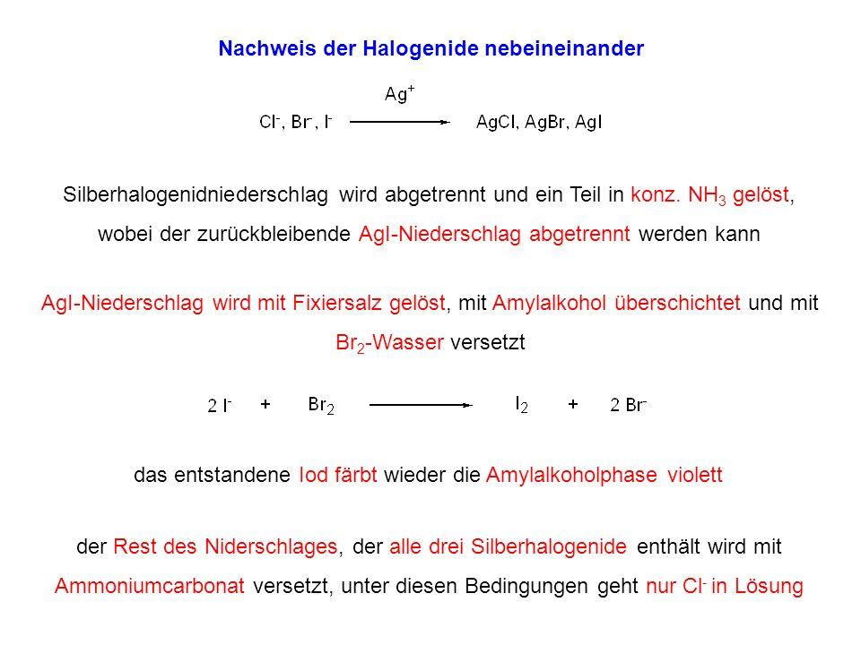 Nachweis der Halogenide nebeineinander Silberhalogenidniederschlag wird abgetrennt und ein Teil in konz. NH 3 gelöst, wobei der zurückbleibende AgI-Ni