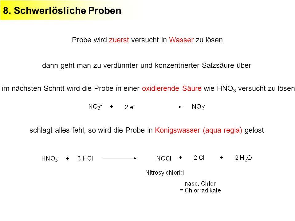 8. Schwerlösliche Proben Probe wird zuerst versucht in Wasser zu lösen dann geht man zu verdünnter und konzentrierter Salzsäure über im nächsten Schri