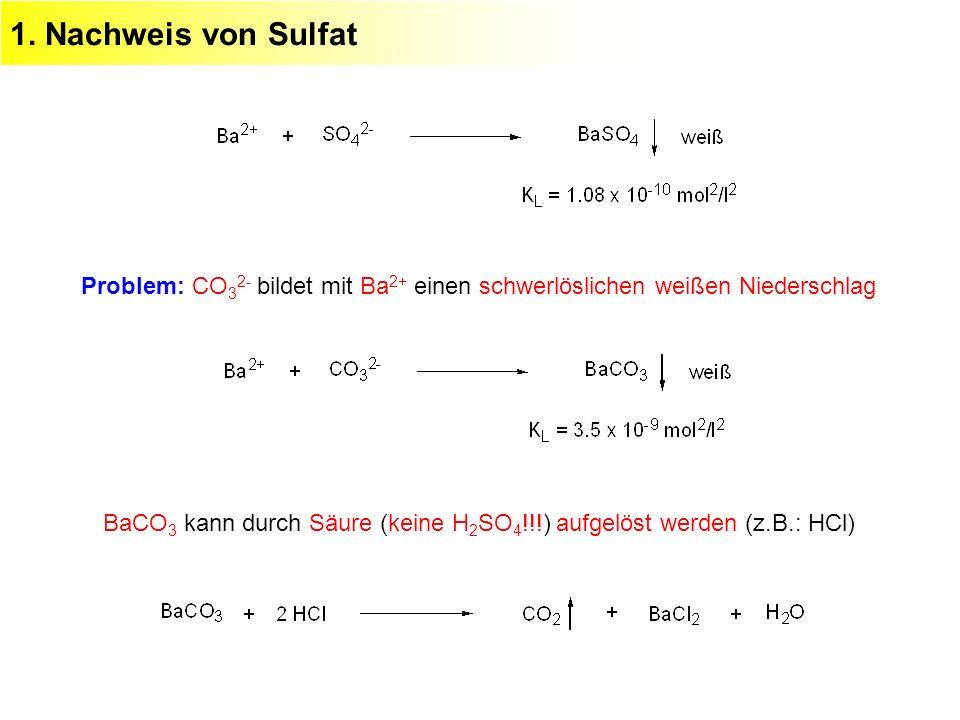 1. Nachweis von Sulfat Problem: CO 3 2- bildet mit Ba 2+ einen schwerlöslichen weißen Niederschlag BaCO 3 kann durch Säure (keine H 2 SO 4 !!!) aufgel