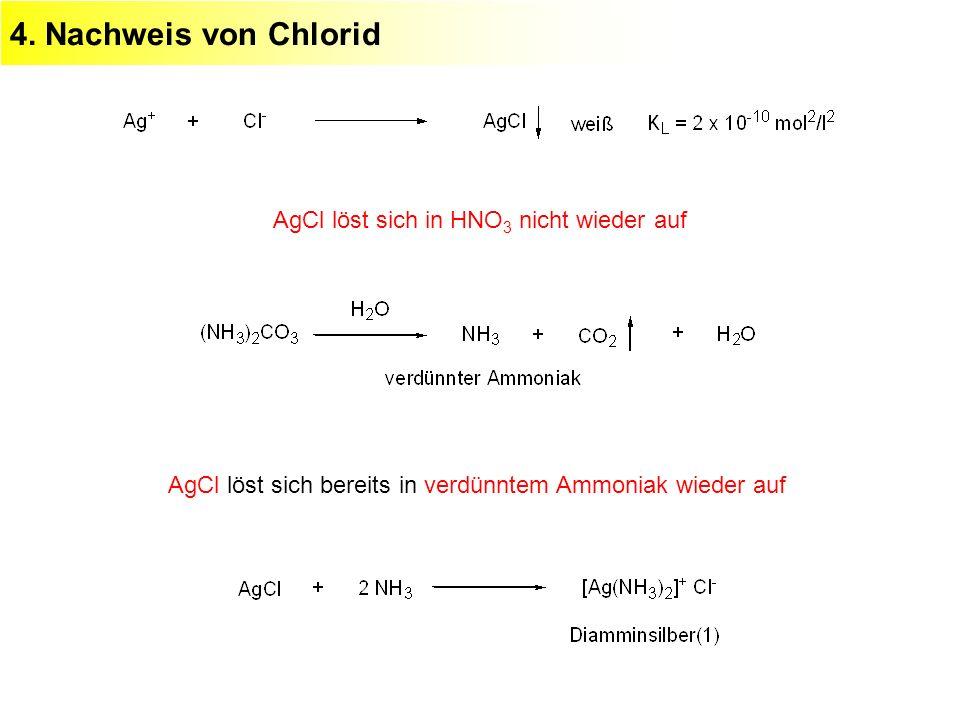 4. Nachweis von Chlorid AgCl löst sich in HNO 3 nicht wieder auf AgCl löst sich bereits in verdünntem Ammoniak wieder auf