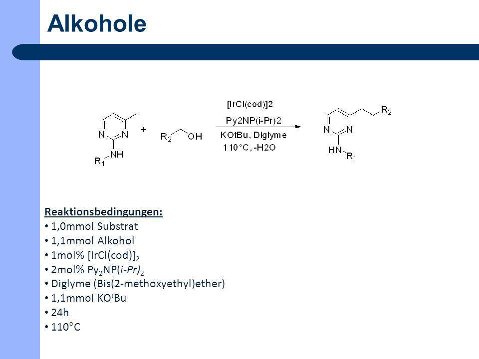 Alkohole Reaktionsbedingungen: 1,0mmol Substrat 1,1mmol Alkohol 1mol% [IrCl(cod)] 2 2mol% Py 2 NP(i-Pr) 2 Diglyme (Bis(2-methoxyethyl)ether) 1,1mmol K