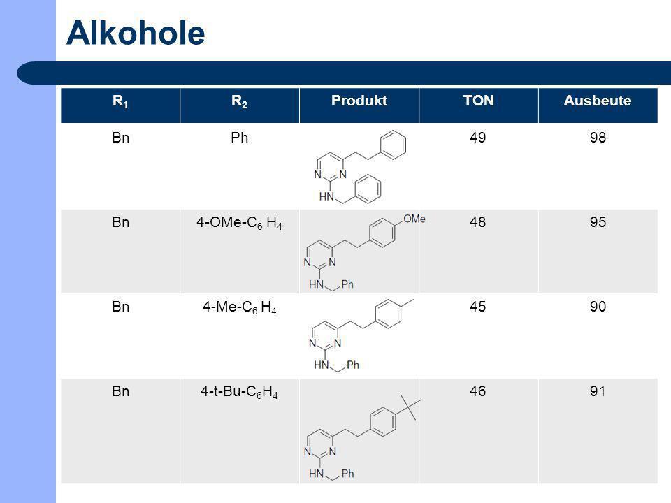 Alkohole R1R1 R2R2 ProduktTONAusbeute BnPh4998 Bn4-OMe-C 6 H 4 4895 Bn4-Me-C 6 H 4 4590 Bn4-t-Bu-C 6 H 4 4691