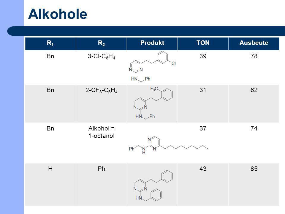 Alkohole R1R1 R2R2 ProduktTONAusbeute Bn3-Cl-C 6 H 4 3978 Bn2-CF 3 -C 6 H 4 3162 BnAlkohol = 1-octanol 3774 HPh4385