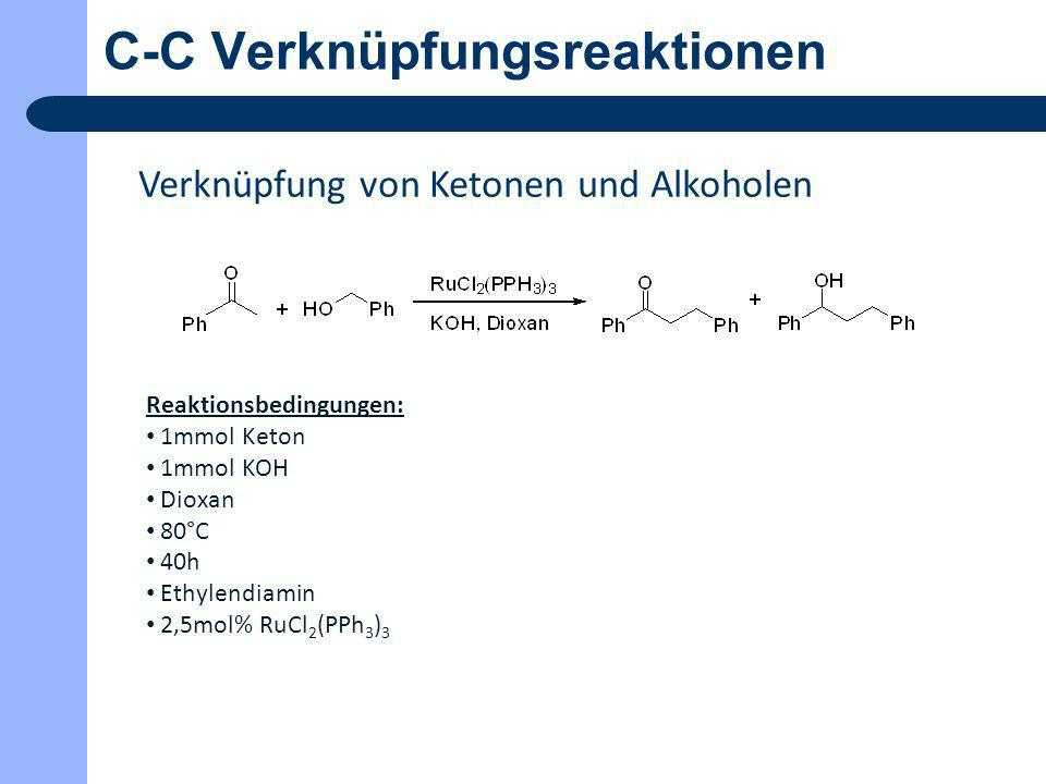 Basen Menge an Base [mol%]Ausbeute [%] 00 108 3057 5077 8085 10091 11095 Reaktionsbedingungen: 1,0mmol benzyl-(4-methylpyrimidin-2-yl)amine 1,1mmol Benzylalkohol 1 mol% [IrCl(cod)] 2 2 mol% Py 2 NP(i-Pr) 2 600µl Diglyme (Bis(2-methoxyethyl)ether) 0 - 1,1mmol Base 24h 110°C