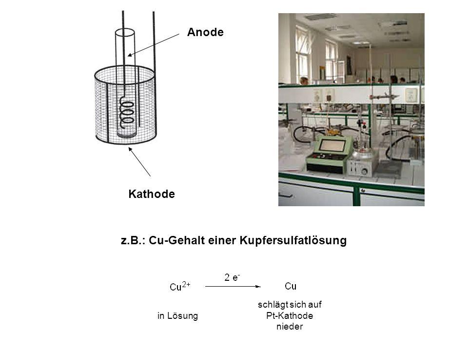 Kathode Anode z.B.: Cu-Gehalt einer Kupfersulfatlösung in Lösung schlägt sich auf Pt-Kathode nieder