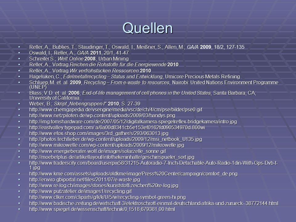 Quellen Reller, A.; Bublies, T.; Staudinger, T.; Oswald, I.; Meißner, S.; Allen, M.; Reller, A.; Bublies, T.; Staudinger, T.; Oswald, I.; Meißner, S.; Allen, M.; GA/A 2009, 18/2, 127-135 Oswald, I.; Reller, A.; GA/A 2011, 20/1, 41-47 Oswald, I.; Reller, A.; GA/A 2011, 20/1, 41-47 Schreiter S.; Welt Online 2008, Urban Mining Schreiter S.; Welt Online 2008, Urban Mining Reller, A.; Vortrag Reichen die Rohstoffe für die Energiewende 2010 Reller, A.; Vortrag Reichen die Rohstoffe für die Energiewende 2010 Reller, A.; Vortrag Wir verfrühstücken Ressourcen 2010 Reller, A.; Vortrag Wir verfrühstücken Ressourcen 2010 Hagelüken, C.; Edelmetallrecycling – Status und Entwicklung, Umicore Precious Metals Refining Hagelüken, C.; Edelmetallrecycling – Status und Entwicklung, Umicore Precious Metals Refining Schluep, M.