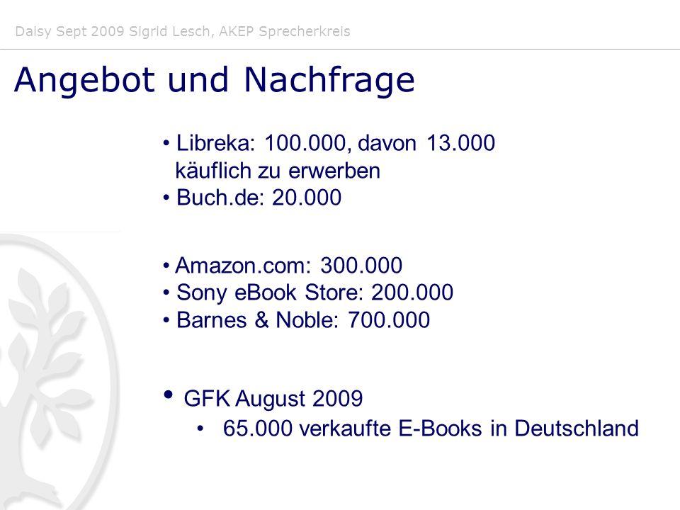 Daisy Sept 2009 Sigrid Lesch, AKEP Sprecherkreis Angebot und Nachfrage Libreka: 100.000, davon 13.000 käuflich zu erwerben Buch.de: 20.000 Amazon.com: 300.000 Sony eBook Store: 200.000 Barnes & Noble: 700.000 GFK August 2009 65.000 verkaufte E-Books in Deutschland