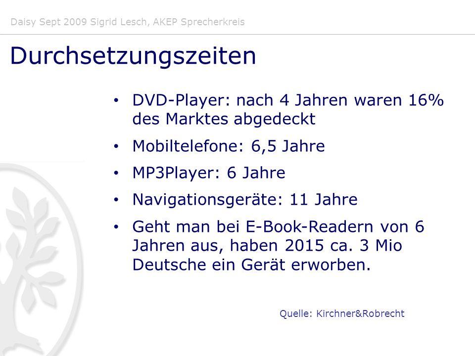 Daisy Sept 2009 Sigrid Lesch, AKEP Sprecherkreis Durchsetzungszeiten DVD-Player: nach 4 Jahren waren 16% des Marktes abgedeckt Mobiltelefone: 6,5 Jahre MP3Player: 6 Jahre Navigationsgeräte: 11 Jahre Geht man bei E-Book-Readern von 6 Jahren aus, haben 2015 ca.