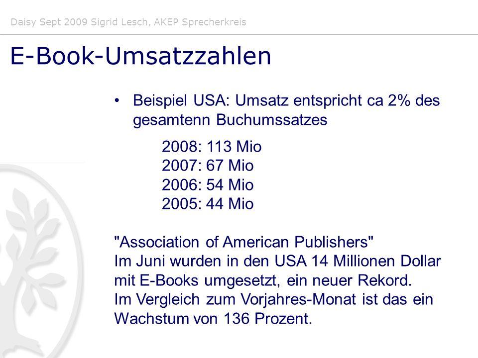 Daisy Sept 2009 Sigrid Lesch, AKEP Sprecherkreis E-Book-Umsatzzahlen Beispiel USA: Umsatz entspricht ca 2% des gesamtenn Buchumssatzes 2008: 113 Mio 2007: 67 Mio 2006: 54 Mio 2005: 44 Mio Association of American Publishers Im Juni wurden in den USA 14 Millionen Dollar mit E-Books umgesetzt, ein neuer Rekord.