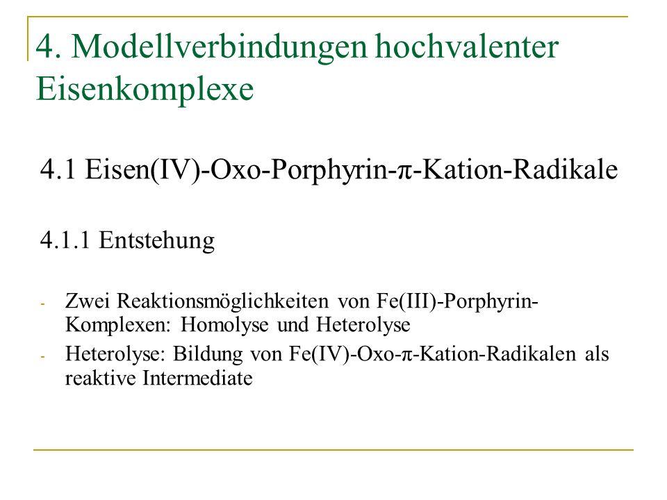 Reaktionswege des Fe(III)-Porphyrin-Komplexes - Abhängigkeit des Reaktionweges von: 1.