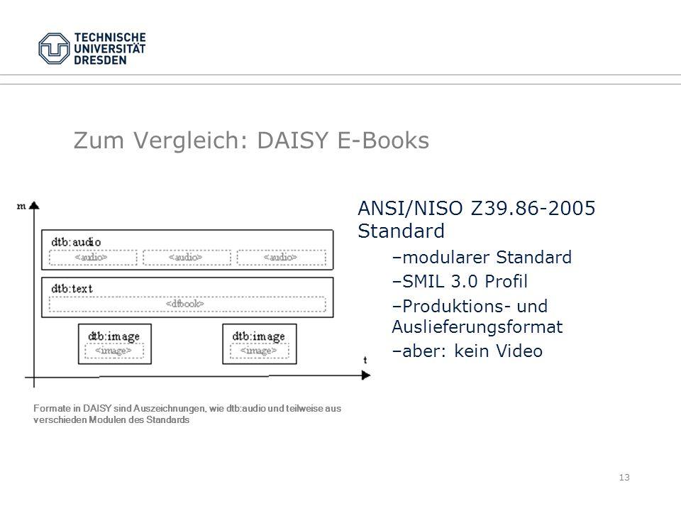 Zum Vergleich: DAISY E-Books ANSI/NISO Z39.86-2005 Standard –modularer Standard –SMIL 3.0 Profil –Produktions- und Auslieferungsformat –aber: kein Vid