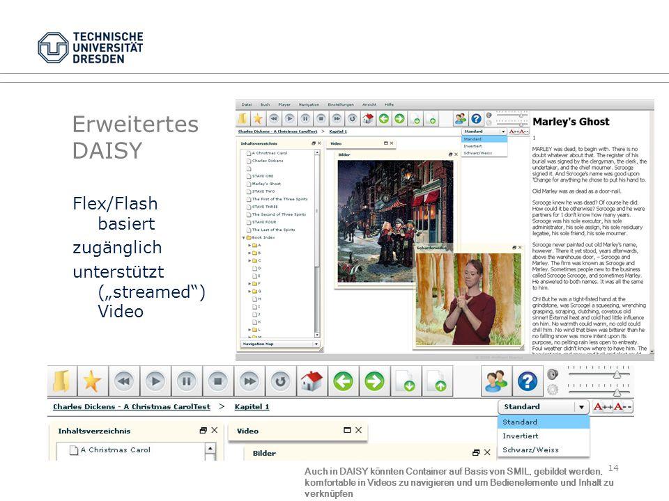 Erweitertes DAISY Flex/Flash basiert zugänglich unterstützt (streamed) Video 14 Auch in DAISY könnten Container auf Basis von SMIL, gebildet werden, k