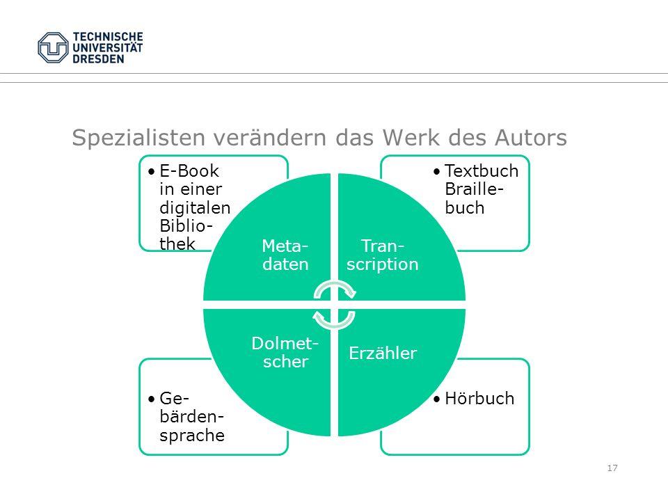 Spezialisten verändern das Werk des Autors HörbuchGe- bärden- sprache Textbuch Braille- buch E-Book in einer digitalen Biblio- thek Meta- daten Tran-