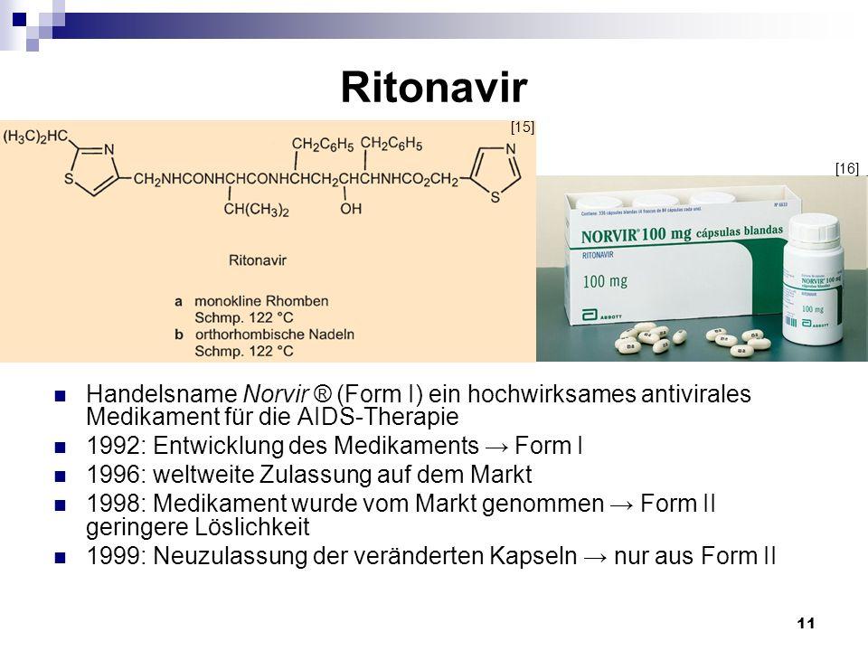 11 Ritonavir Handelsname Norvir ® (Form I) ein hochwirksames antivirales Medikament für die AIDS-Therapie 1992: Entwicklung des Medikaments Form I 199