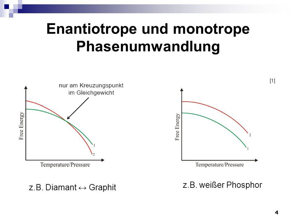 5 Kohlenstoff Fullerene Diamant Graphit Nanotubes [3] [2] [4]